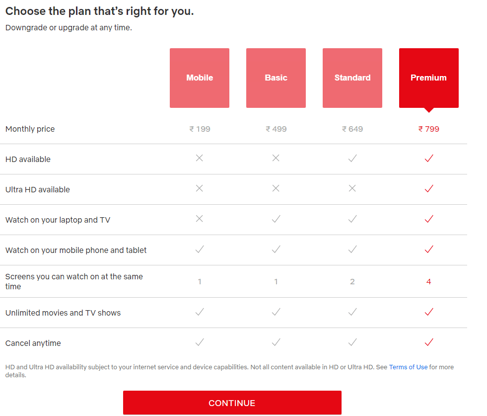 Netflix India Subscription Details